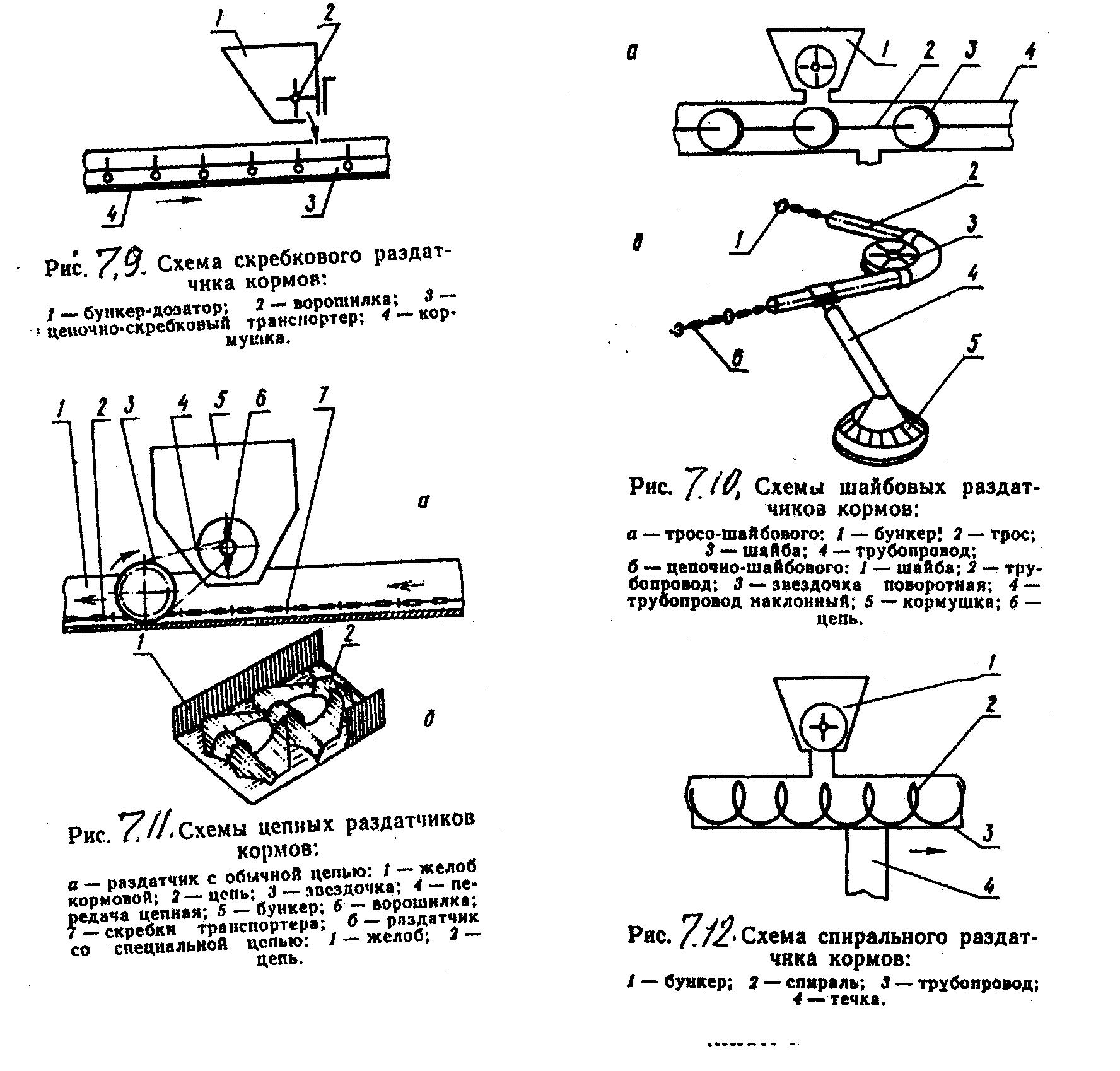 Цепочно шайбовый транспортер цепь на транспортер наклонной камеры