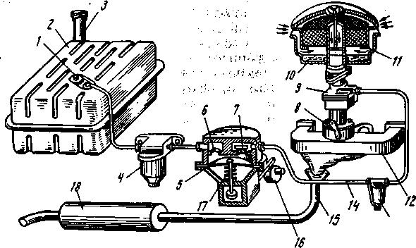 Система питания карбюраторного двигателя доклад 5029