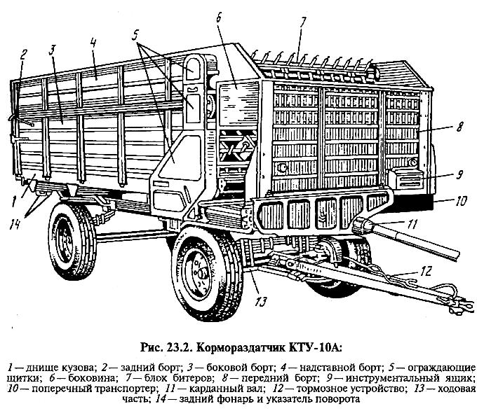 Транспортеры раздачи кормов установка фаркопа транспортер т4