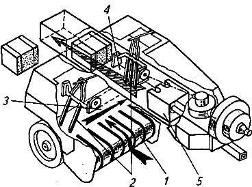 Реферат машины для заготовки сена 277