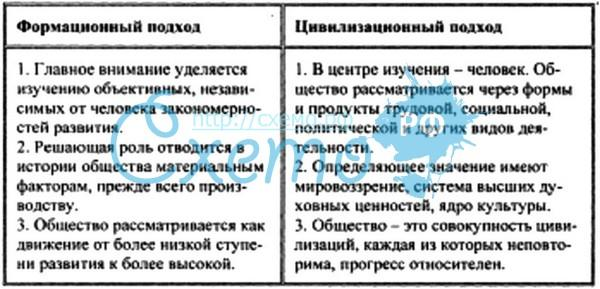 История россия неотъемлемая часть всемирной истории эссе 3658