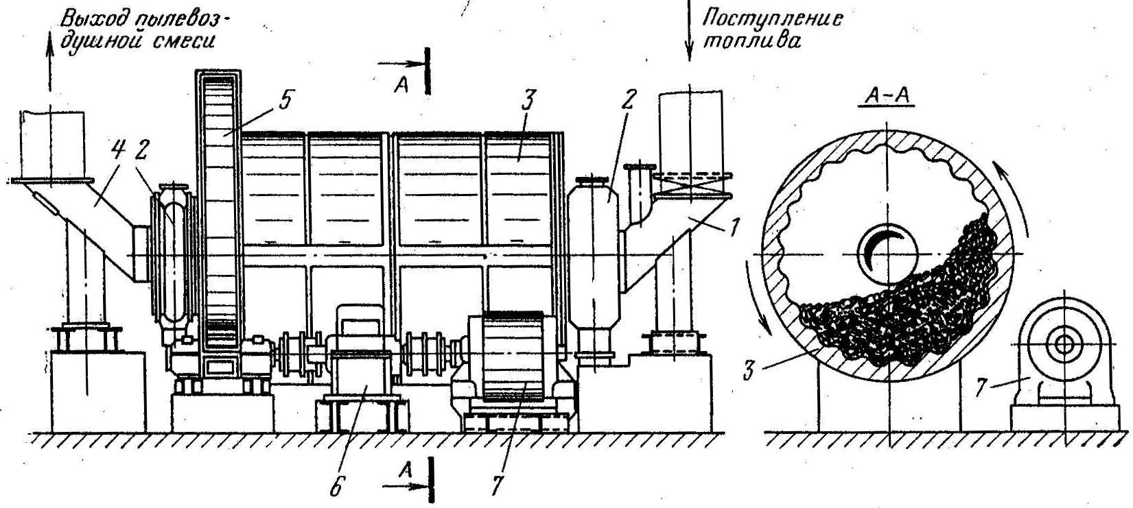 Технологическая схема с шаровой мельницей