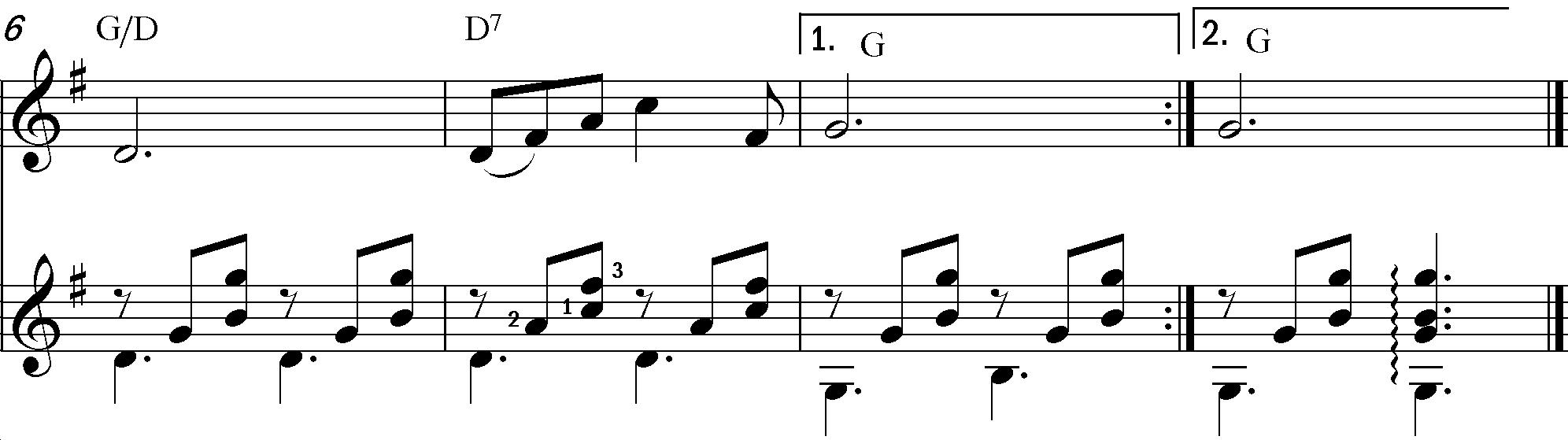 Таблица натуральных флажолетов на классической гитаре