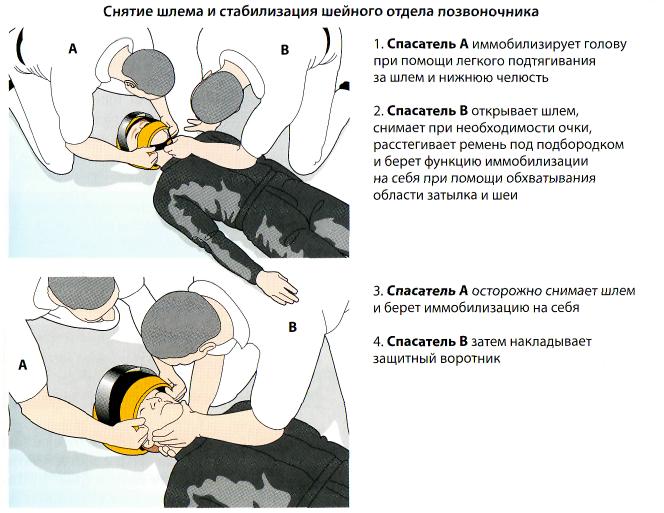 тактика оказания помощи при переломе трубчатой кости
