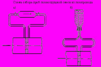 Внс насосных для инструкция машинистов установок