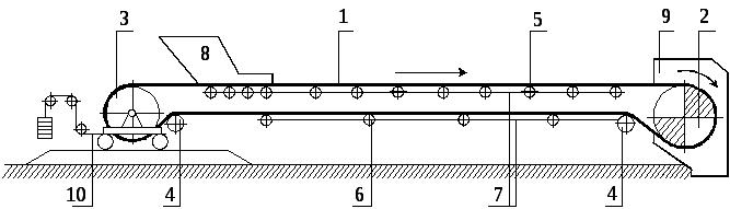 Назначение классификация и устройство ленточных конвейеров тест транспортер и