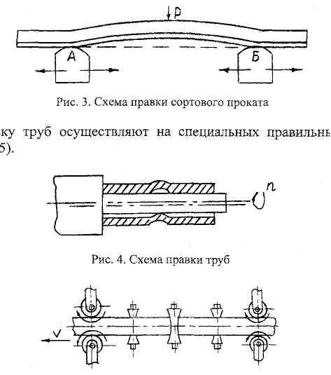 Схема проката металла