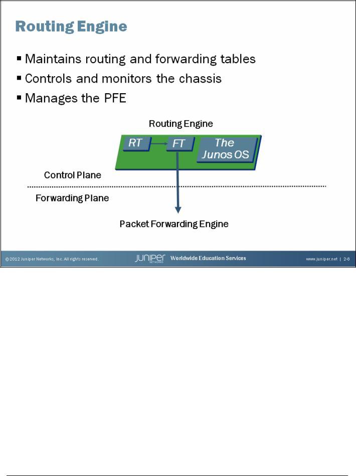 Chapter 2: Junos Operating System Fundamentals