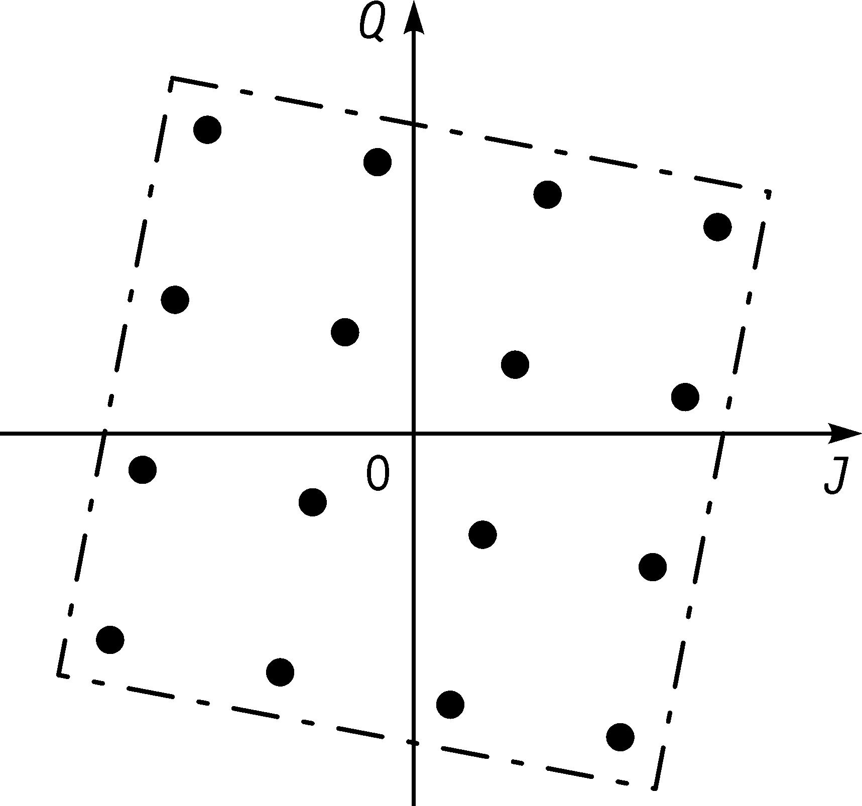 схема передача цифрового сигнала по радиоканалу