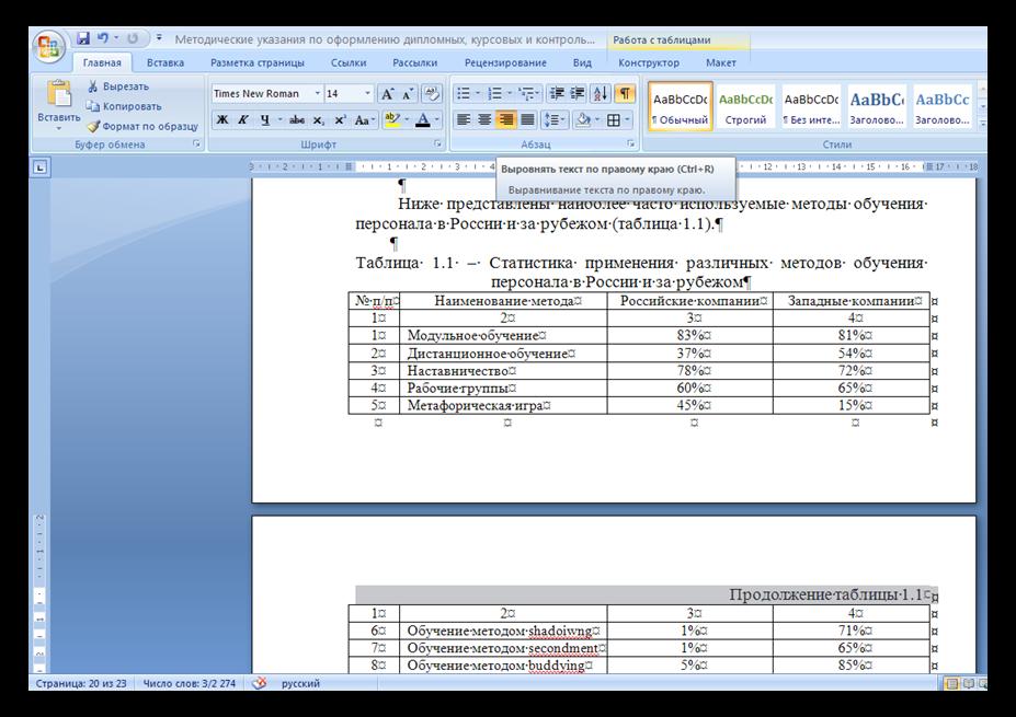 Таблицы в курсовой работе 9117