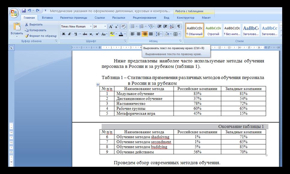Требования предъявляемые к оформлению таблиц в дипломной  с выравниванием текста по правому краю страницы без повторения названия таблицы и повторяется шапка таблицы либо нумерация колонок строк таблицы рисунок