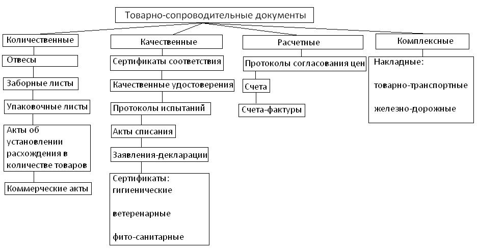 Постановление Совета документам об образовании Республики Беларусь