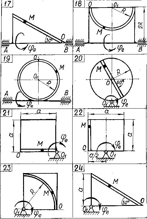 Термех сложном движение решение задач решение задач на сопротивление материалов бесплатно