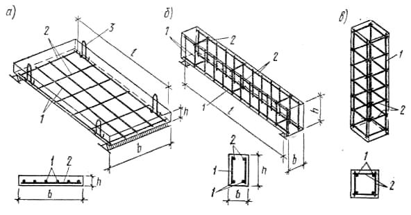 Рабочая арматура в железобетонной плиты перекрытия цена минск