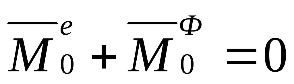 Принцип даламбера