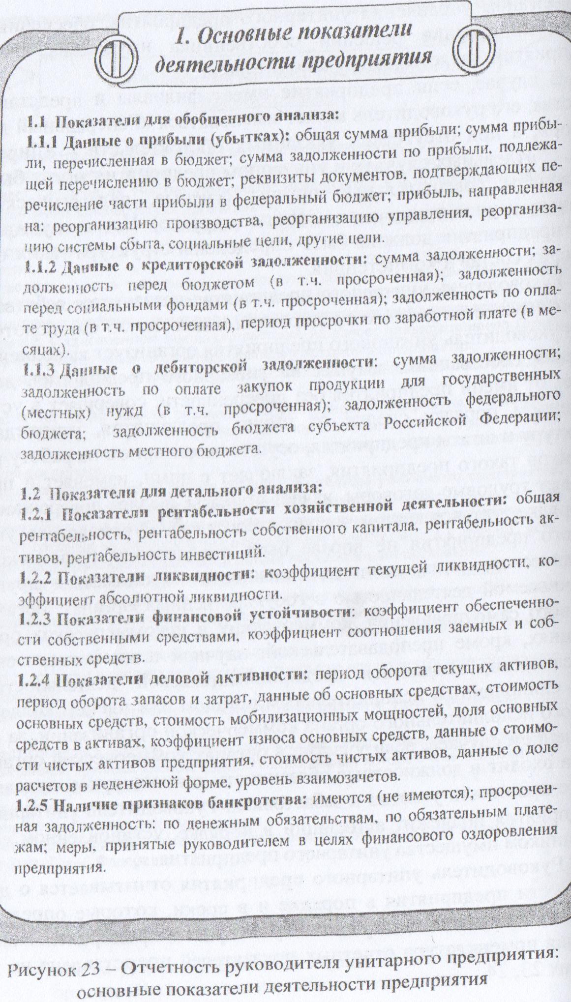 Государственное муниципальное предприятие органы управления