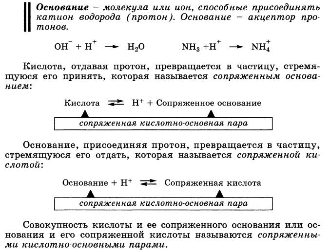 Статья 170 гк рф