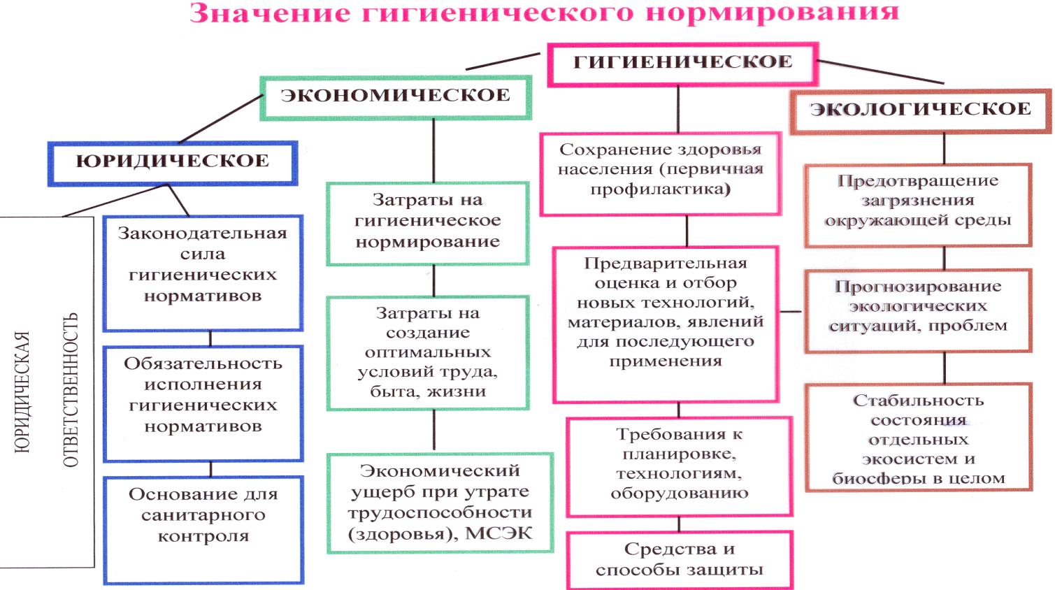 Схема противоэпидемического режима