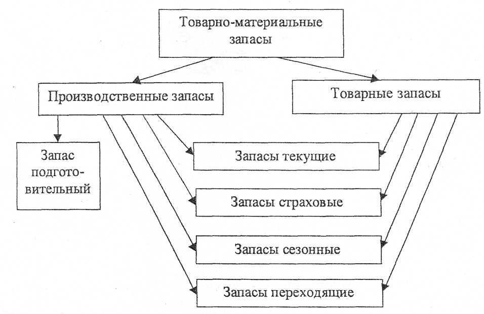 белье можно на какие категории подразделяются детали термобелье