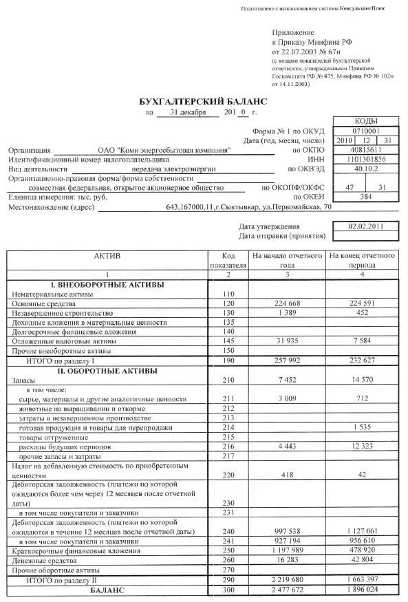 Коми энергосбытовая компания окпо