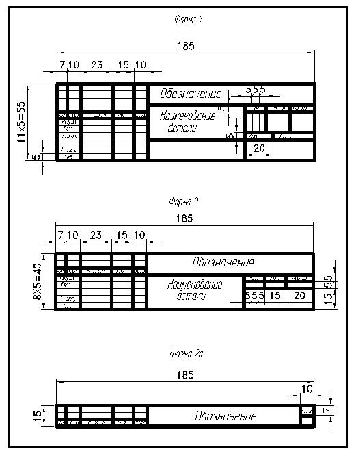 Содержание реферата примерное  Формы основных надписей по ГОСТ 2 104 68