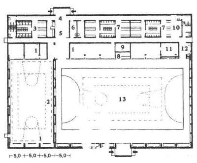 Реферат универсальные спортивные залы 9399