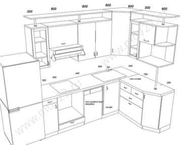 Примеры комплектации угловой кухни дизайн угловая кухня с размерами