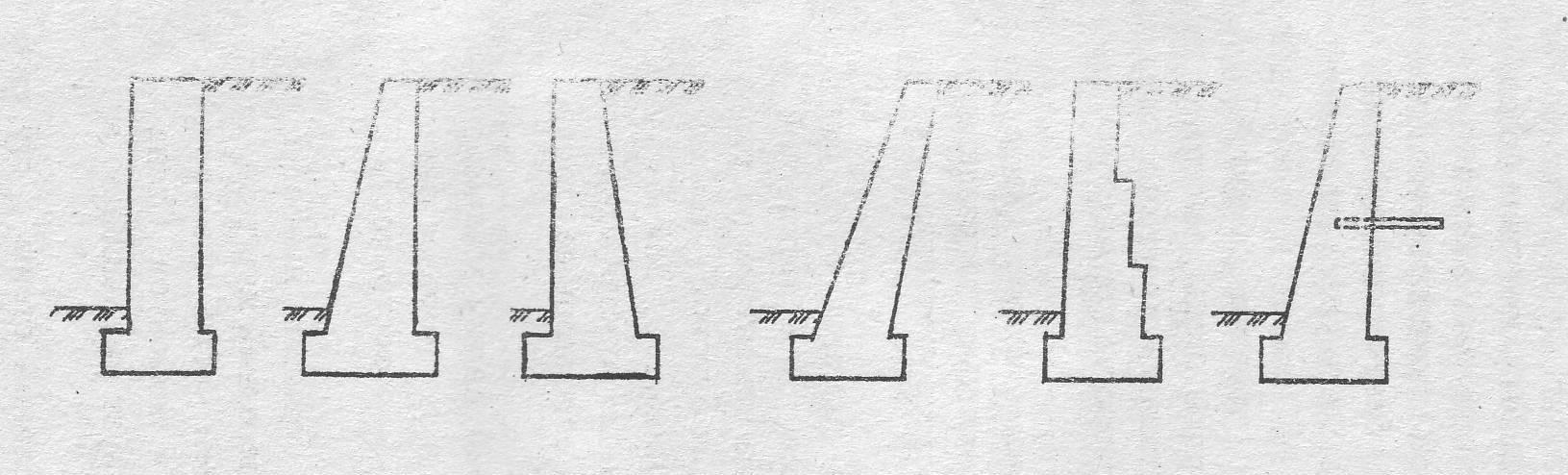 Типовая серия подпорные стенки пл