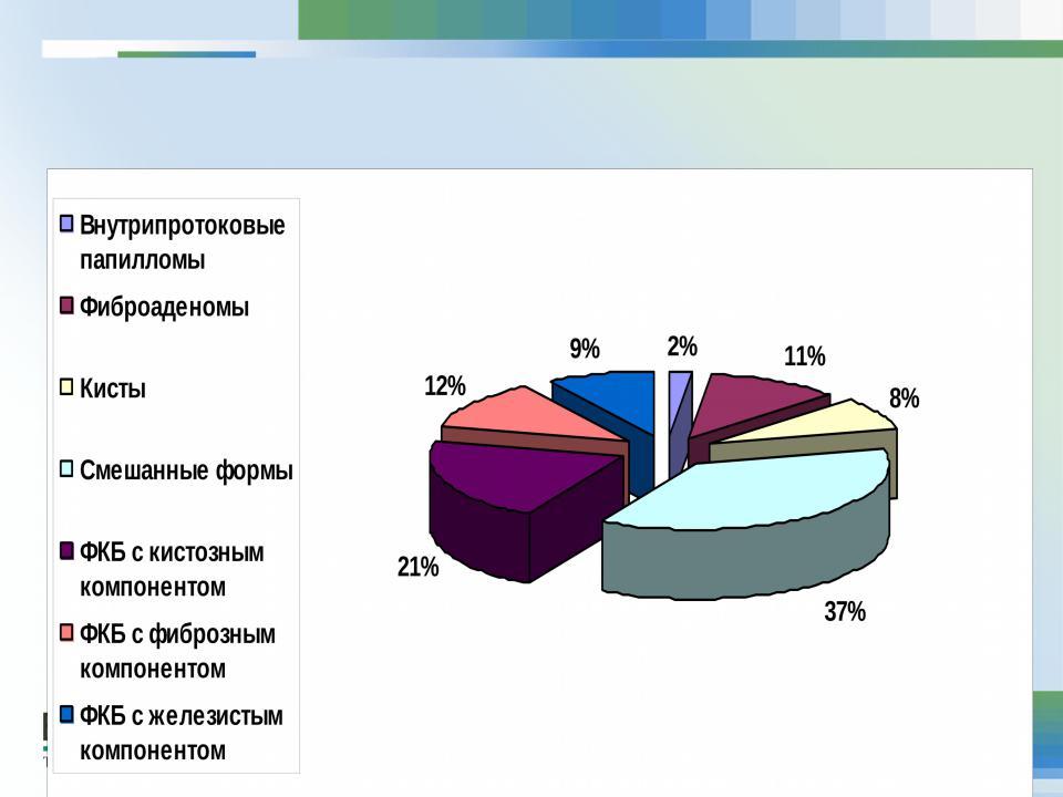 Презентация на тему: Предменструальный синдром