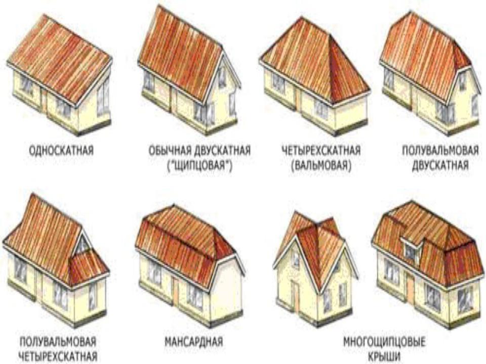 Реферат на тему скатные крыши 3765