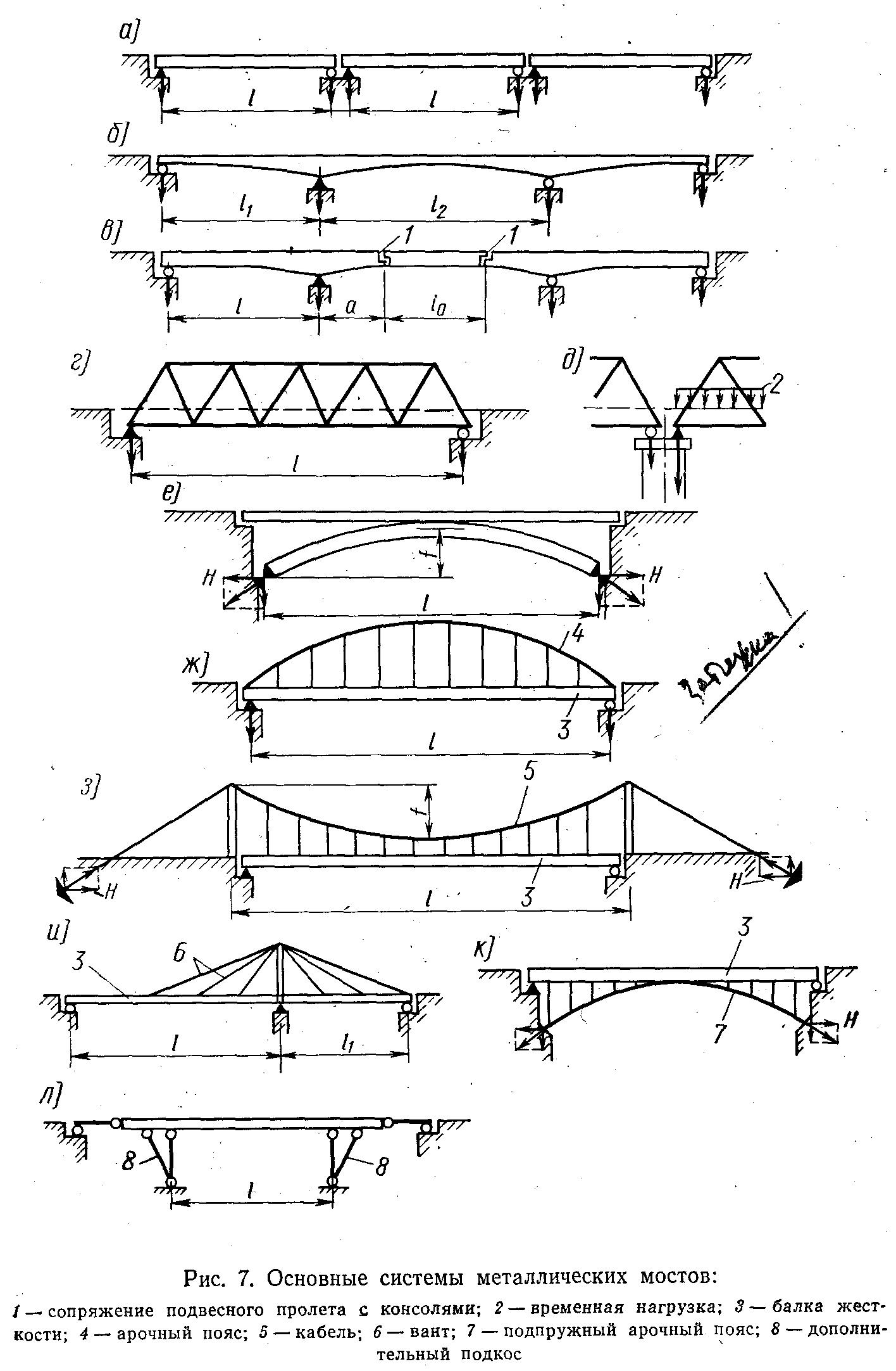 Конструкция металлических мостов реферат 5974