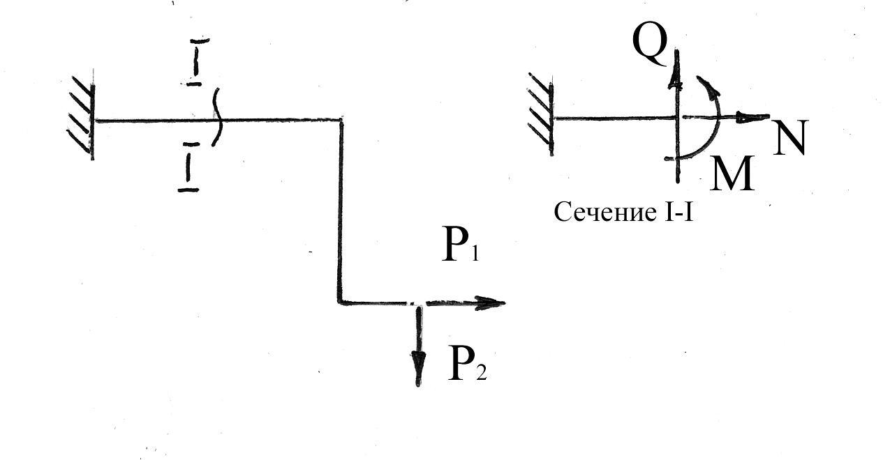 Строительная механика расчетная схема фото 960