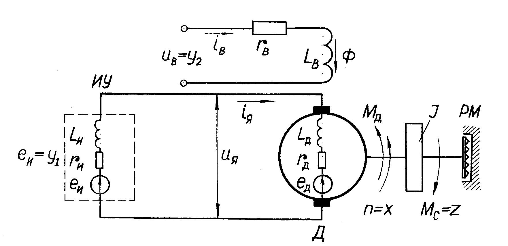 Схема обмотки двигателя постоянного тока фото 833