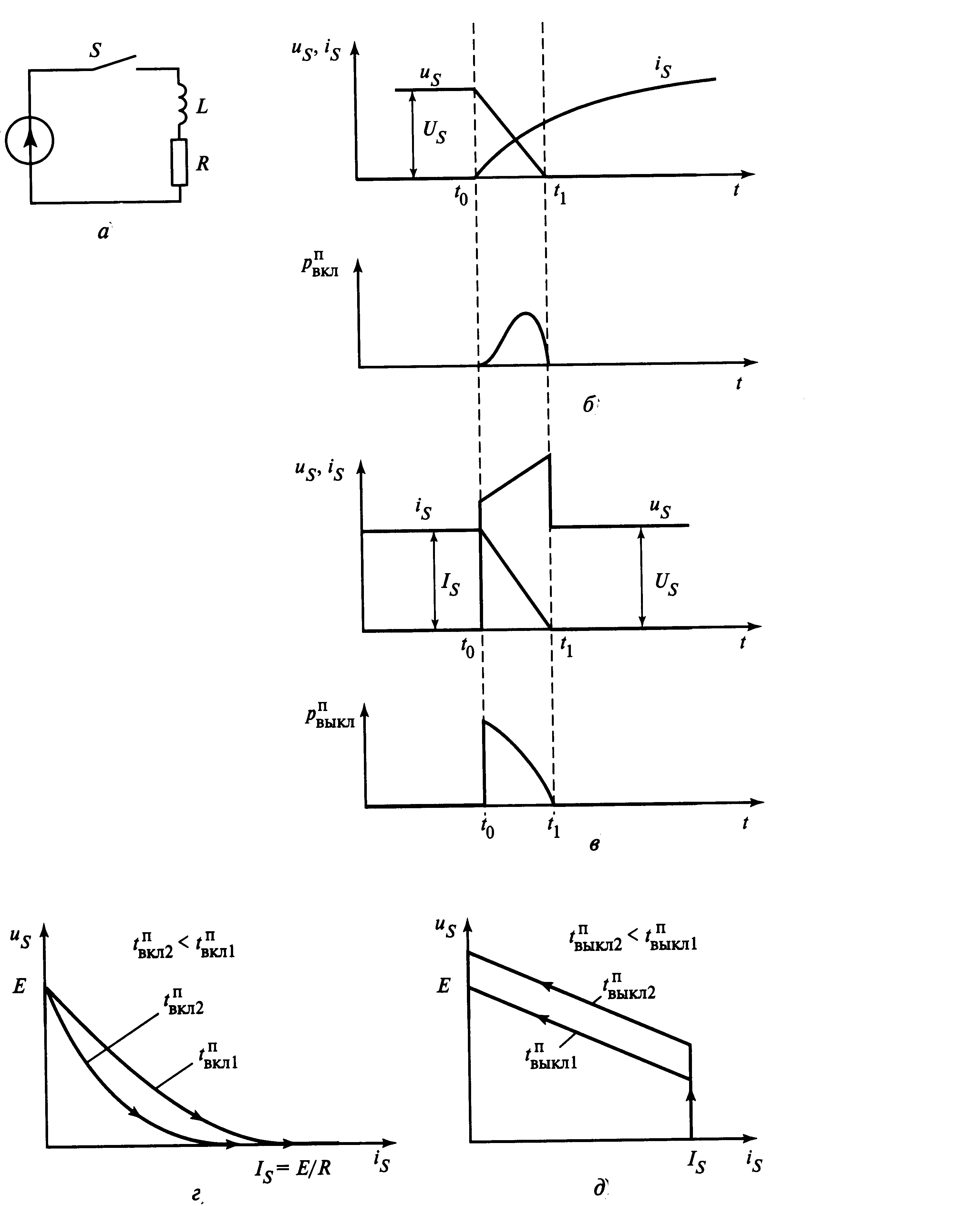 схема тиристорного высокочастотного ключа