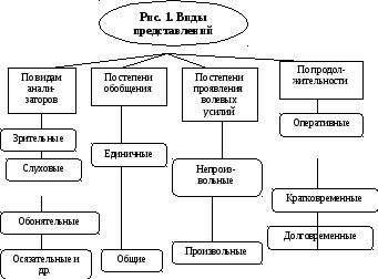 Внимание схемы таблицы