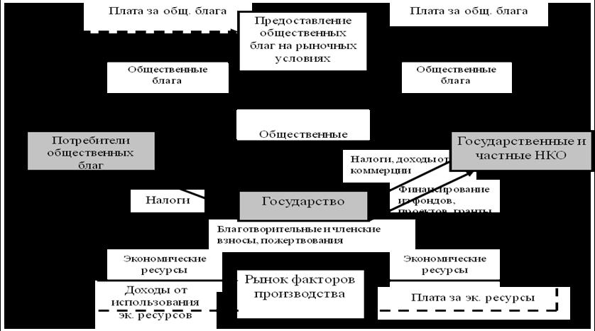 Ахинов