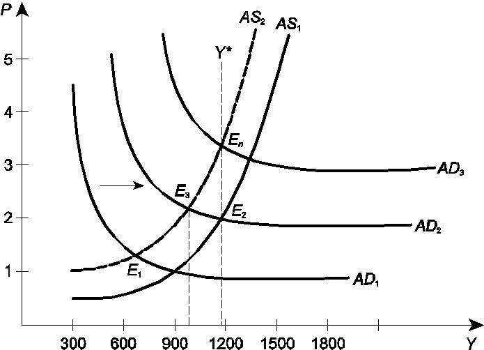 Для наиболее полной характеристики уровня инфляции употребляют два показателя индекс потребительских