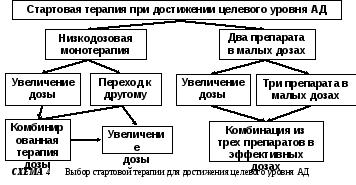 Какое давление при ИБС - существует ли связь между ИБС и гипертонией?