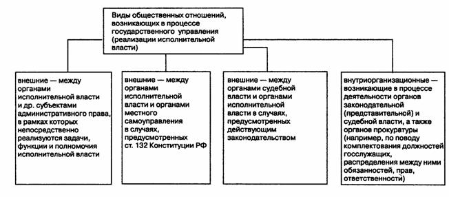 схема судебной власти 2016