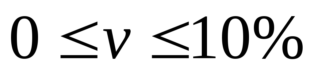Примеры решения задач по оборотным средствам урок решение задач по частям