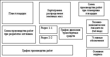 Оформление графической части курсовой работы