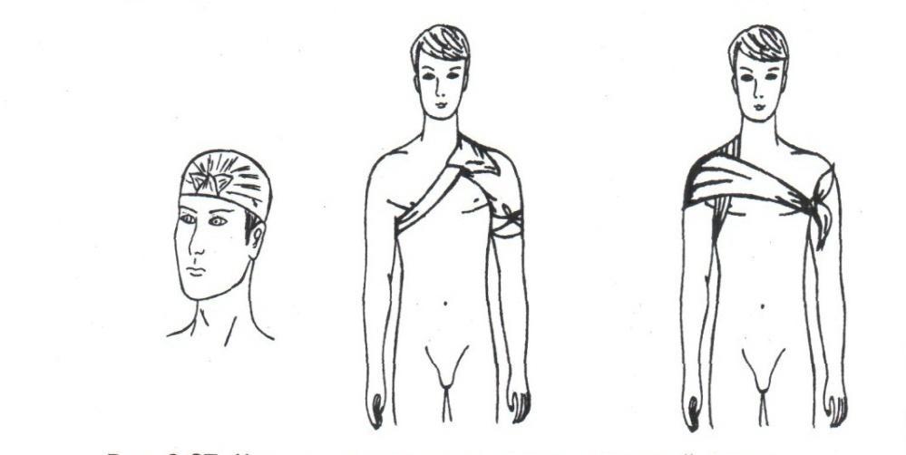 Уход за пациентами с урологической патологией