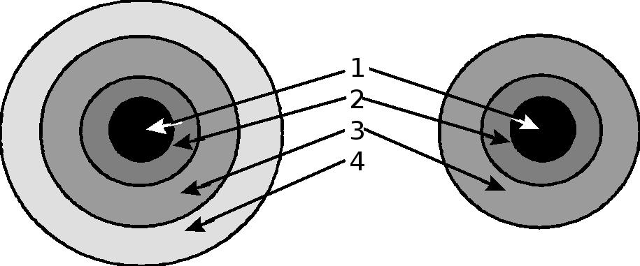 Типы микрокристаллизации слюны и пародонтит || Типы микрокристаллизации слюны и пародонтит