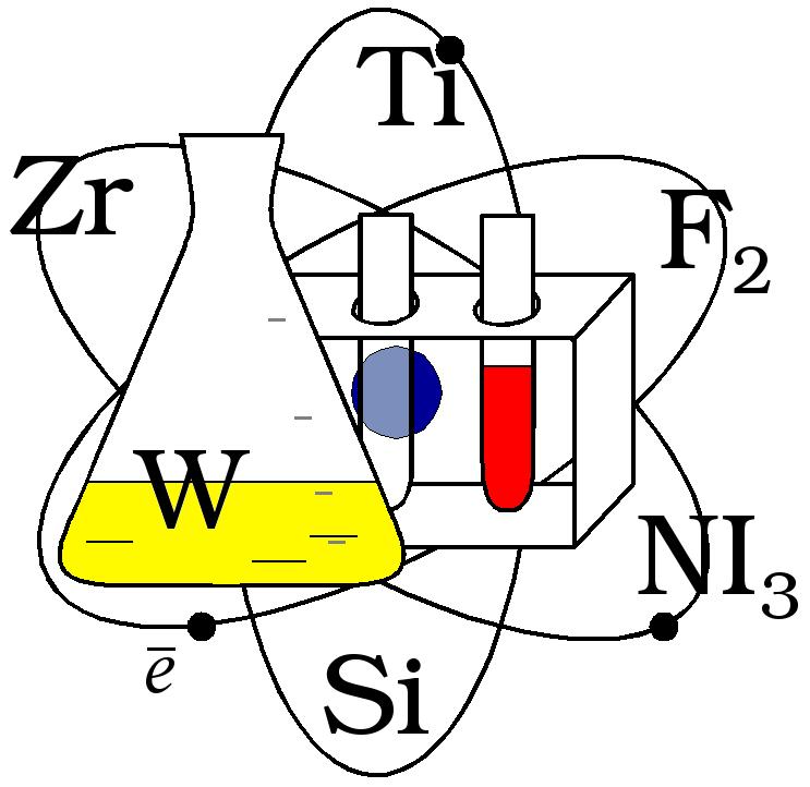 Картинки по запросу неорганическая химия