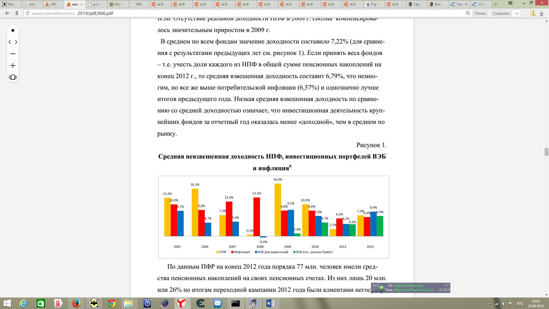 Белорусскому вокзалу самый высокий доходности в нпф заведения (где