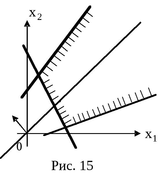 Решение задач на оптимум операционный рычаг решить задачу