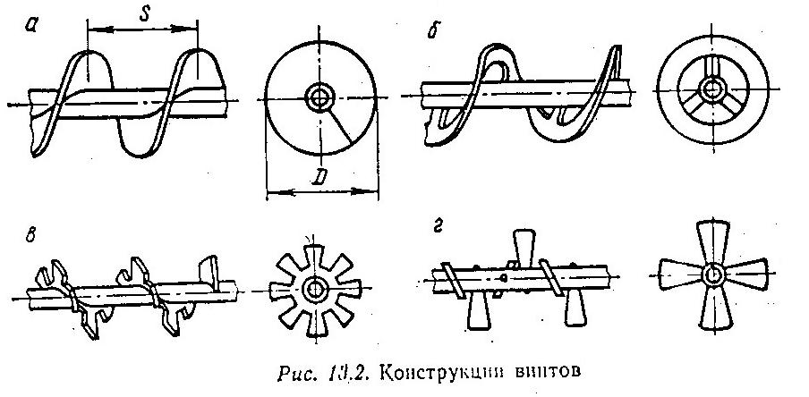 Диаметры винтовых конвейеров конвейер компас чертеж скачать бесплатно