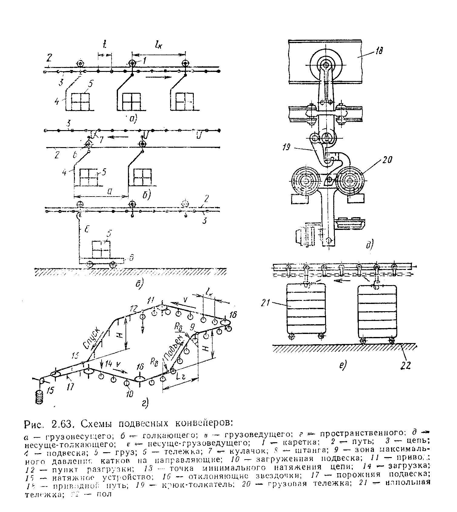 Схемы подвесных конвейеров транспортер на ктн в беларуси