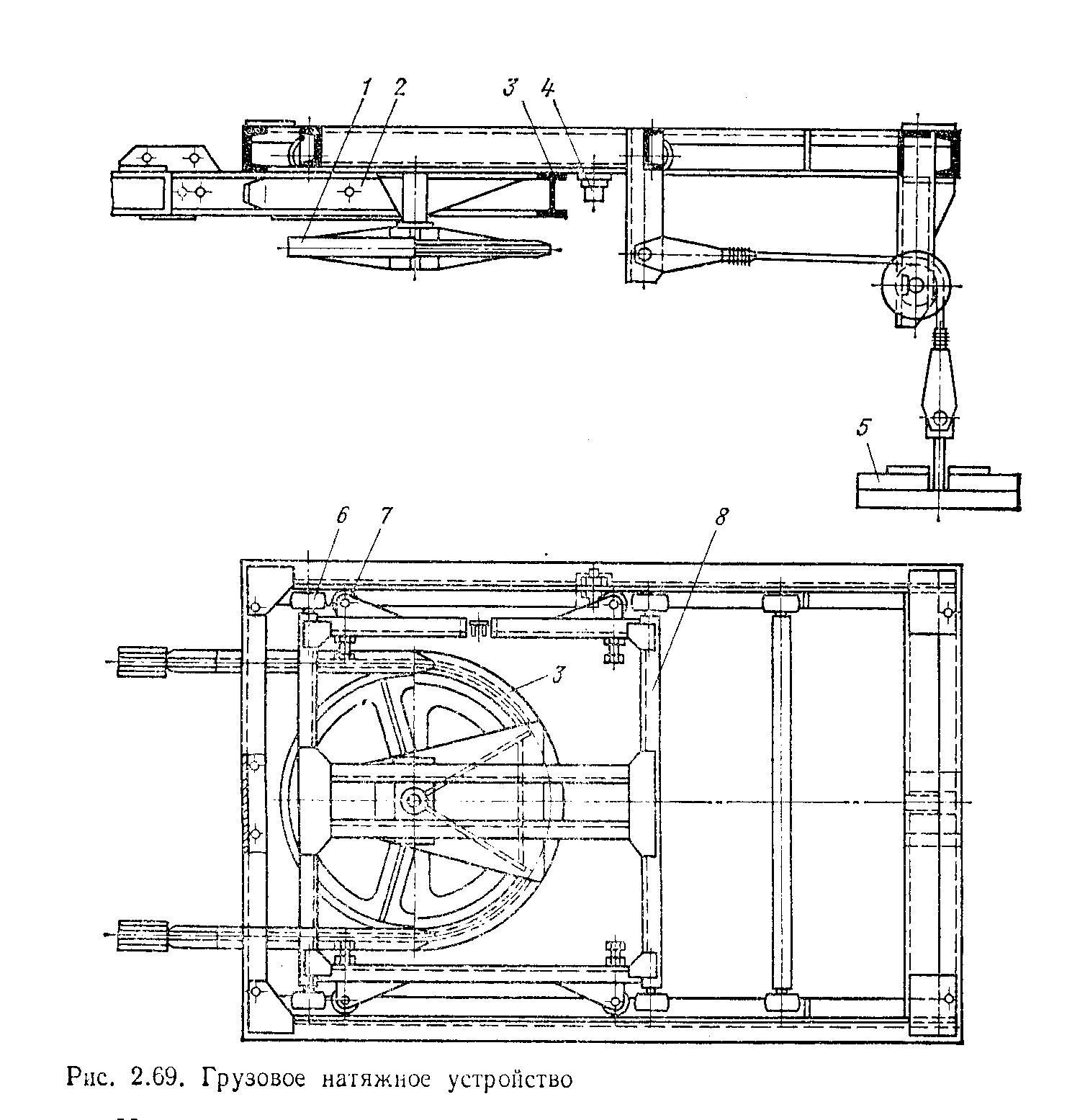 Направляющие подвесных конвейеров транспортер загрузчик для картофеля