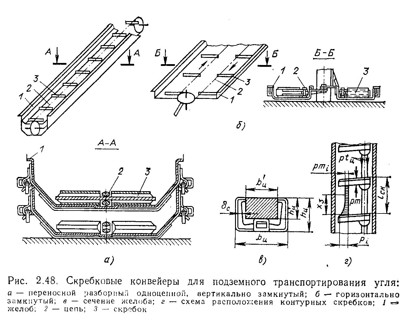 Диплом скребковый конвейер тормозные суппорта транспортер